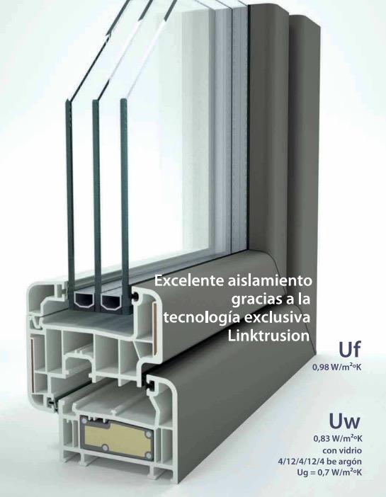 finestra de PVC